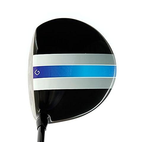 GOLFSKIN Golf Club Alignment Line Skin_L27 (2pcs Line Skins Pack) - Seattle Seahawks Disc
