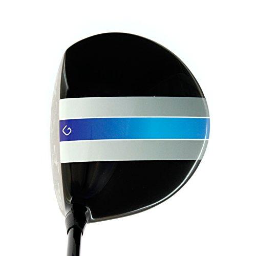GOLFSKIN Golf Club Alignment Line Skin_L27 (2pcs Line Skins Pack)
