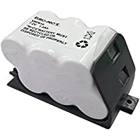 Euro-Pro Shark Vacuum Battery Pack, XBP610