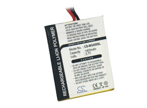Power2tek Battery for Airboard 4000 +Free External USB Power
