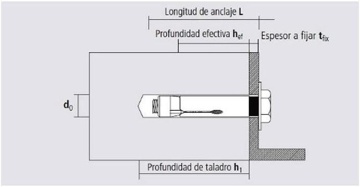 Di/ámetro 10-L M8X80 Cincado 15 Unidades Apolo Mea 91080Dt15 Anclaje Met/álico Camisa Con Cono Expansor Dnbolt Tornillo Dt