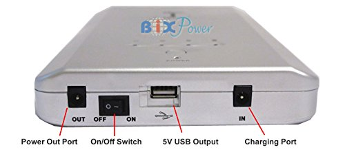 BiXPower BP220 Super Capacity 223 Wh (60300mAh) 15V & 19V Rechargeable Battery Pack - UL/ IEC 62133 Certificated. by BiXPower (Image #2)