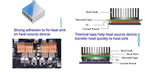 Thermal Adhesive Tape 20mm by 25M, HPFIX High Performance Thermally Conductive Tape Apply for Coolers, Heat Sink, LED Strips, Computer CPU, GPU, Easy to Apply & High Durability