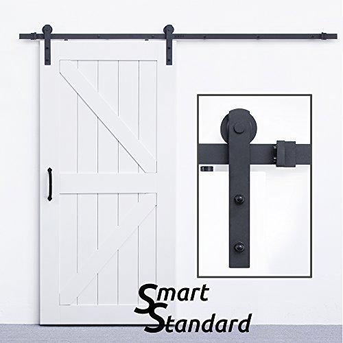 Bestselling Commercial Door Products