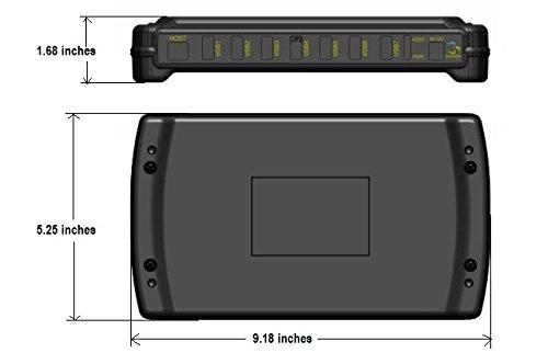 USB1007-7 Port, 4kV Isolation, Rugged & Industrial Grade USB Hub