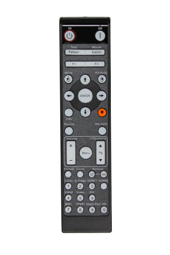 OPTOMA TECHNOLOGY BR 3070L Remote Control
