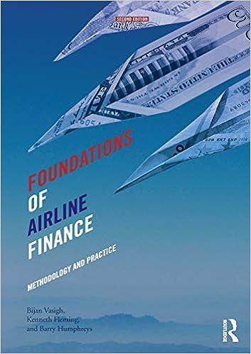 Airline Finance
