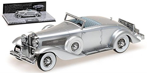 (1936 Duesenberg SJN Supercharged Convertible Coupe Resin Model in 1:43 Scale by Minichamps)