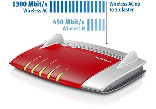 AVM FRITZ!Box 7490 International 4-Port Gigabit Wi-Fi 11AC Router with Integrated FTTC/ADSL Modem by AVM (Image #4)
