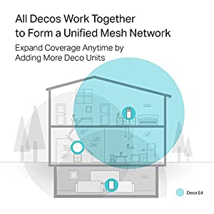 TP-Link Network Deco E4(3-pack) AC1200 Whole Home Mesh Wi-Fi System 5-2.4GHz Retail
