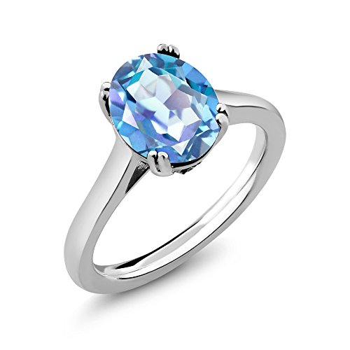 Gem Stone King 3.63 Ct Millennium Blue Mystic Quartz White Created Sapphire 925 Sterling Silver Solitaire Ring (Size 8)