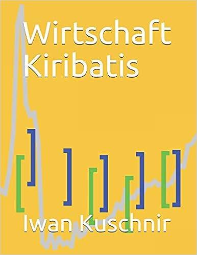 Wirtschaft Kiribatis