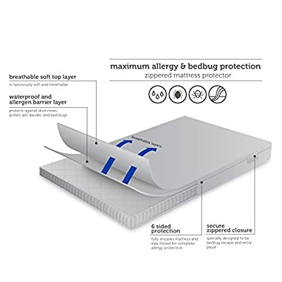 Aller-Ease Maximum Allergy and Bedbug Mattress Protector, Twin