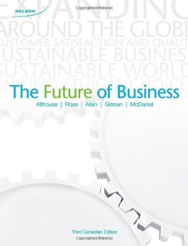 CDN ED The Future of Business