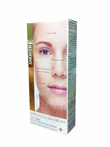 Fordyce Spots Lips Treatment - 8