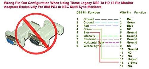 D-Sub 15-Pin VGA To DB 9-Pin RGB Adapter Cable on