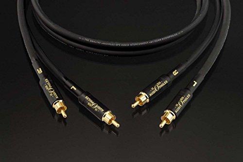 Horn Audiophiles The Analyst | Kabellänge: 2 x 1,00 m
