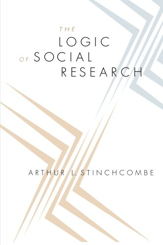 The Logic of Social Research