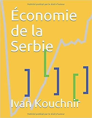 Économie de la Serbie