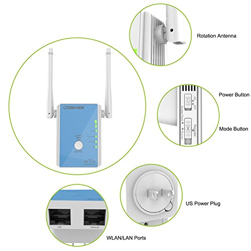 LTERIVER 802.11 N 300Mbps WiFi Repeater WiFi Range Extender WiFi Signal Booster Wireless AP Mini WiFi Router with External Antenna(E310) by LTERIVER (Image #1)