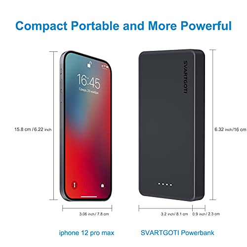 SVARTGOTI Portable Charger 20000mAh Dual USB Power Bank, Fast Charging External Battery Pack with USB-C Input Compatible with iPhone, Samsung, iPad, and More