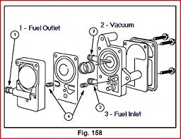 120966412754 together with Dixie Chopper Mower Wiring Diagram likewise T2645352 Need vaccum line moreover 12 Volt Ag Transfer Pumps additionally 1950 Buick Fuel Vacuum Pump. on diaphragm fuel pump
