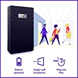 People Visitor Counter, Wireless, Non Directional. Door Traffic Counter for Retail. Footfall Counter