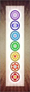 Posterlounge Alu Dibond 20 x 60 cm: The Seven Chakras Series 6 - Color Variation Warm Brown di Dirk Czarnota