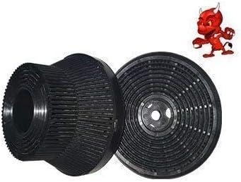 Juego de 2filtros de carbón activado Carbón filtro para campana Thor TCT 62s: Amazon.es: Iluminación