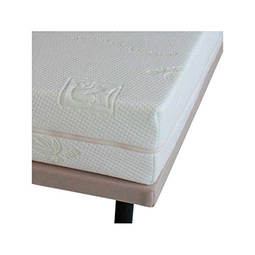 Ventadecolchones Funda para Colchones con Cremallera en Tejido Stretch DE 14 a 18 cm de Alto y 150 x 190 cm: Amazon.es: Hogar
