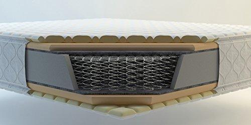 Kurl on Desire Pillow Top 6 inch Queen Size Spring Mattress  78x60x6