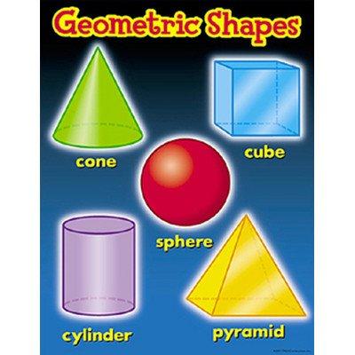 - Geometric Shapes Chart [Set of 3]