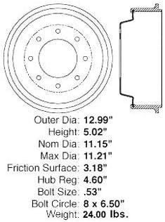 C-Tek Brake Drum 123.66024 Centric