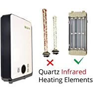 SuperGreen IR20 POU Infrared Electric Tankless Water Heater. 110V/2.4 KW/20 Amps.