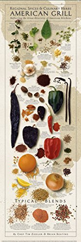 Regional Spices and Culinary Herbs American Grill Ziegler & Keating Kitchen Cook Print Poster 12x36