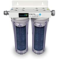 washing hose water deionized spot spotless rinse rv wash nozzles sellers attachments deionizer aquaticlife unit premium motorcycle