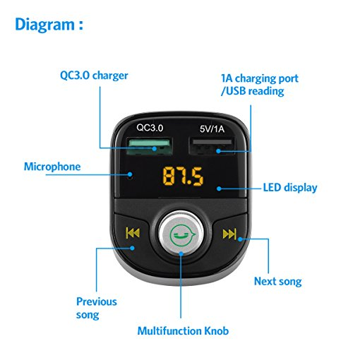 The 8 best fm transmitter with charger