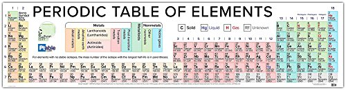 ptablecom 2018 wide vinyl periodic table poster 4 sizes