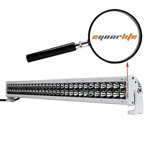 Eyourlife Light Waterproof Intensity Epistar