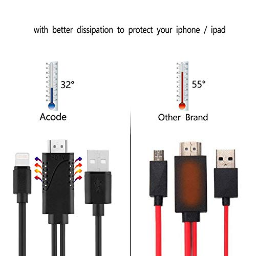 Compatible with iPhone to HDMI Cable, Acode 6.5ft iPhone to HDMI Adapter Cable, Digital AV Adapter Connector Cord for iPhone X/8/7//6/5s Plus/iPad/ iPod, Plug and Play