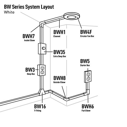 legrand - wiremold bwh1 metal raceway wire channel