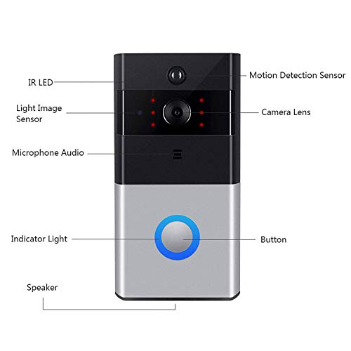 AWQM Video Doorbell Camera Wireless 1080P HD Smart WiFi Doorbell with Door Chime, 2-Way Audio & 32G Memory Card, Night Vision, IP65 Waterproof, Advanced Motion Detection Visual for Home Security (1)