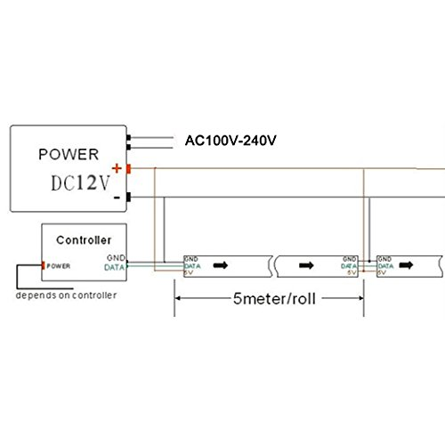 BTF-LIGHTING WS2811 5m 16.4ft 60LEDs/m 300LEDs Addressable Flexible LED Strip Dream Color IP65 Silicone Coating Waterproof DC12V