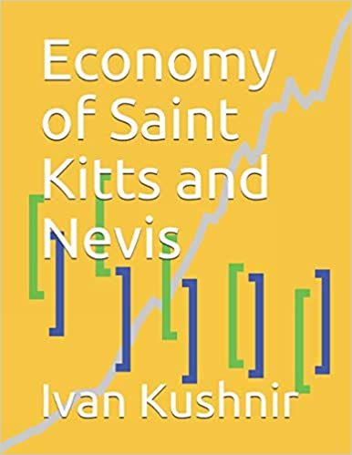 Economy of Saint Kitts and Nevis