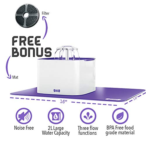 Cat Drinking Water Fountain with FREE Filter & FREE Silicone Mat   Automatic Watering Dispenser with 3 Flow Settings   Durable Pump & Easy Cleaning   2-Liter Pet Kitty Self-Waterer for Cats  
