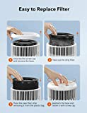 Air Purifier Filter, TaoTronics Air Purifier