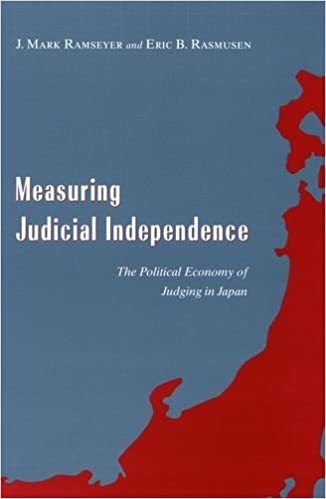 amazon measuring judicial independence the political economy of