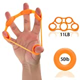 Wolf War Hand Grip Strengthener Rings Resistance Bands Forearm Wrist and Finger Exerciser for Finger Exercise, Progressive Hand Therapy, Strengthen Fingers, Helps Relieve Joint Pain-2 Pcs