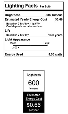 Westinghouse 60W Equivalent A15 Soft White Led Light Bulb with Medium Base