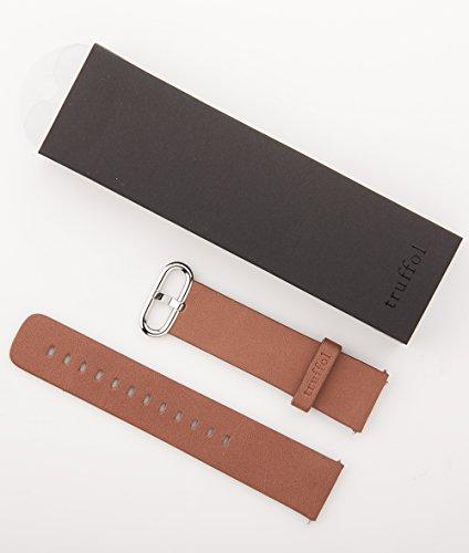 Fitbit ultra release date in Melbourne
